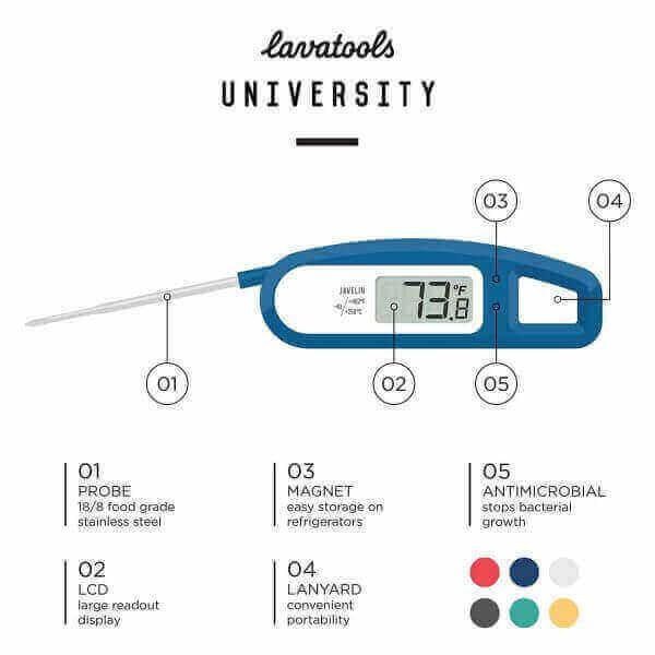 Lavatools PT12 Javelin Digital Thermometer